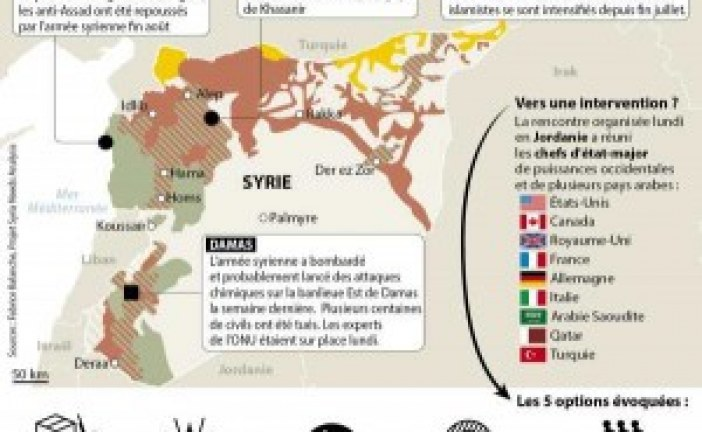 vers une intervention Internationale en Syrie avant Jeudi