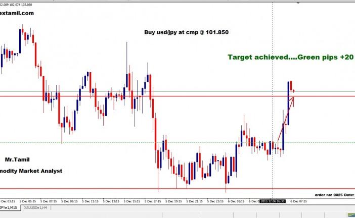 L'euro se renforce face au shekel   4,29