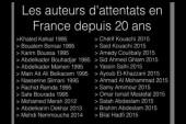 100% Des  actes terroristes  qui ont eu lieu  depuis 20 ans en France et à Bruxelles sont issus de la communauté Musulmane