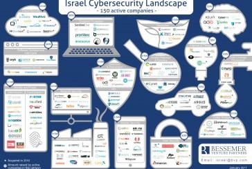Pourquoi Israël est devenu N°1 de la Cyber sécurité
