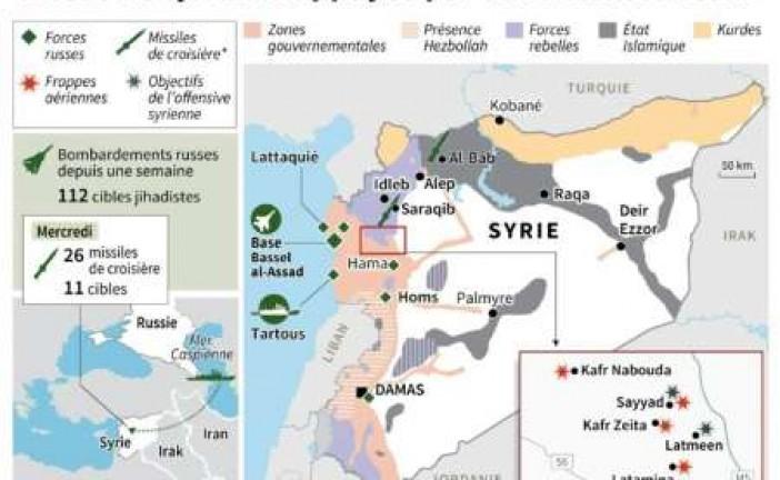 Quatre missiles russes visant la Syrie tombés en Iran (responsable américain)